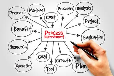 améliorer les performances et la productivité