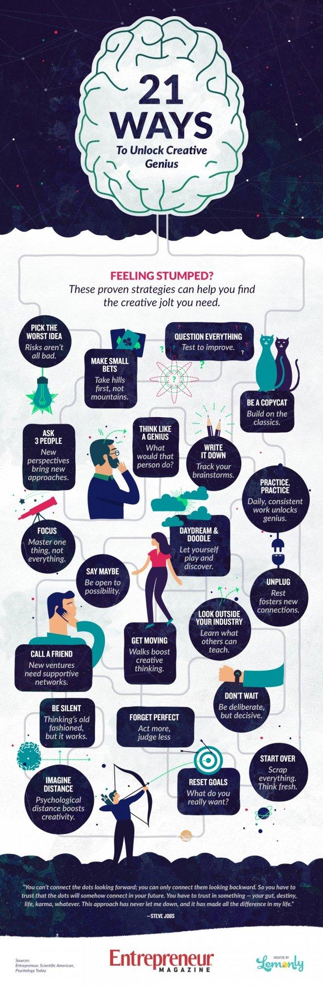 développer la créativité en entreprise