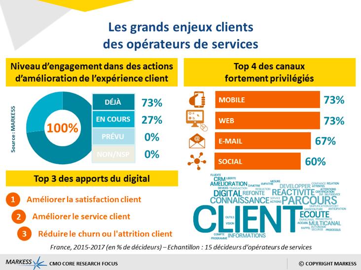 enjeux-operateurs-services