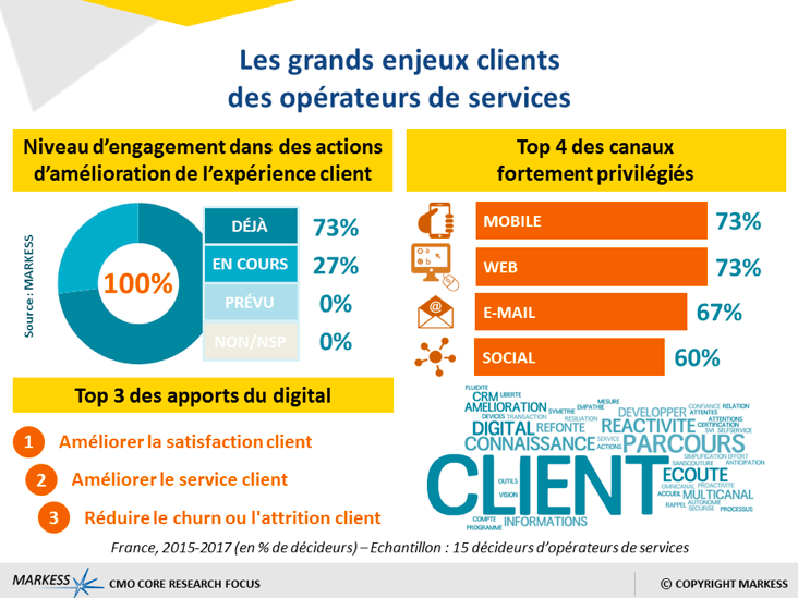 enjeux-operateurs-services