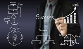 Comment fluidifier les processus ?