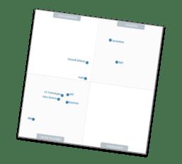 Gartner-Quadrant_LP-Graphics.png