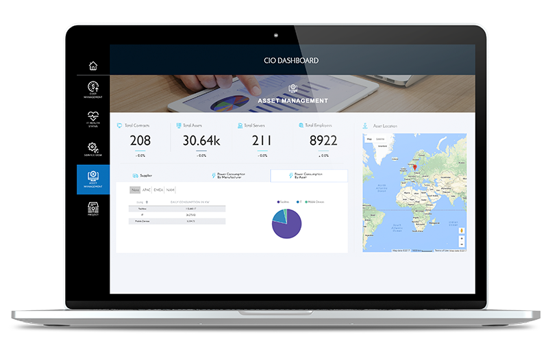 Dashboards Micro apps