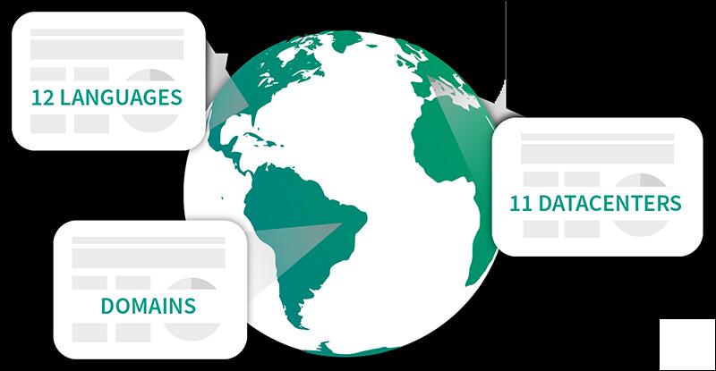 enable-the-global-enterprise