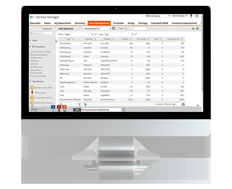 it-asset-management-software-compliance-management