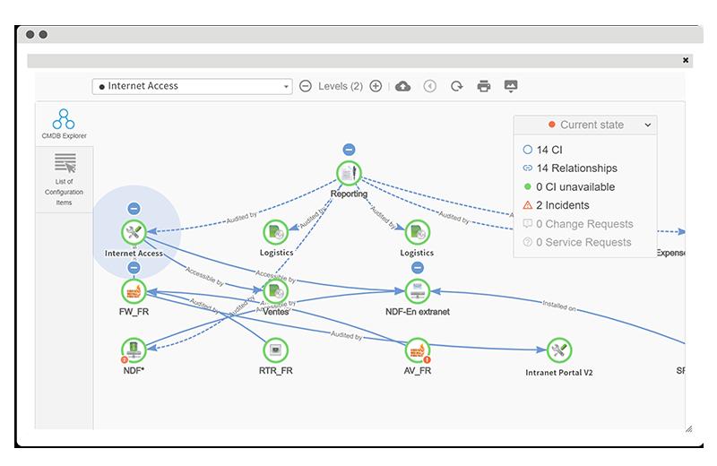 advanced-configuration-management-database-linking