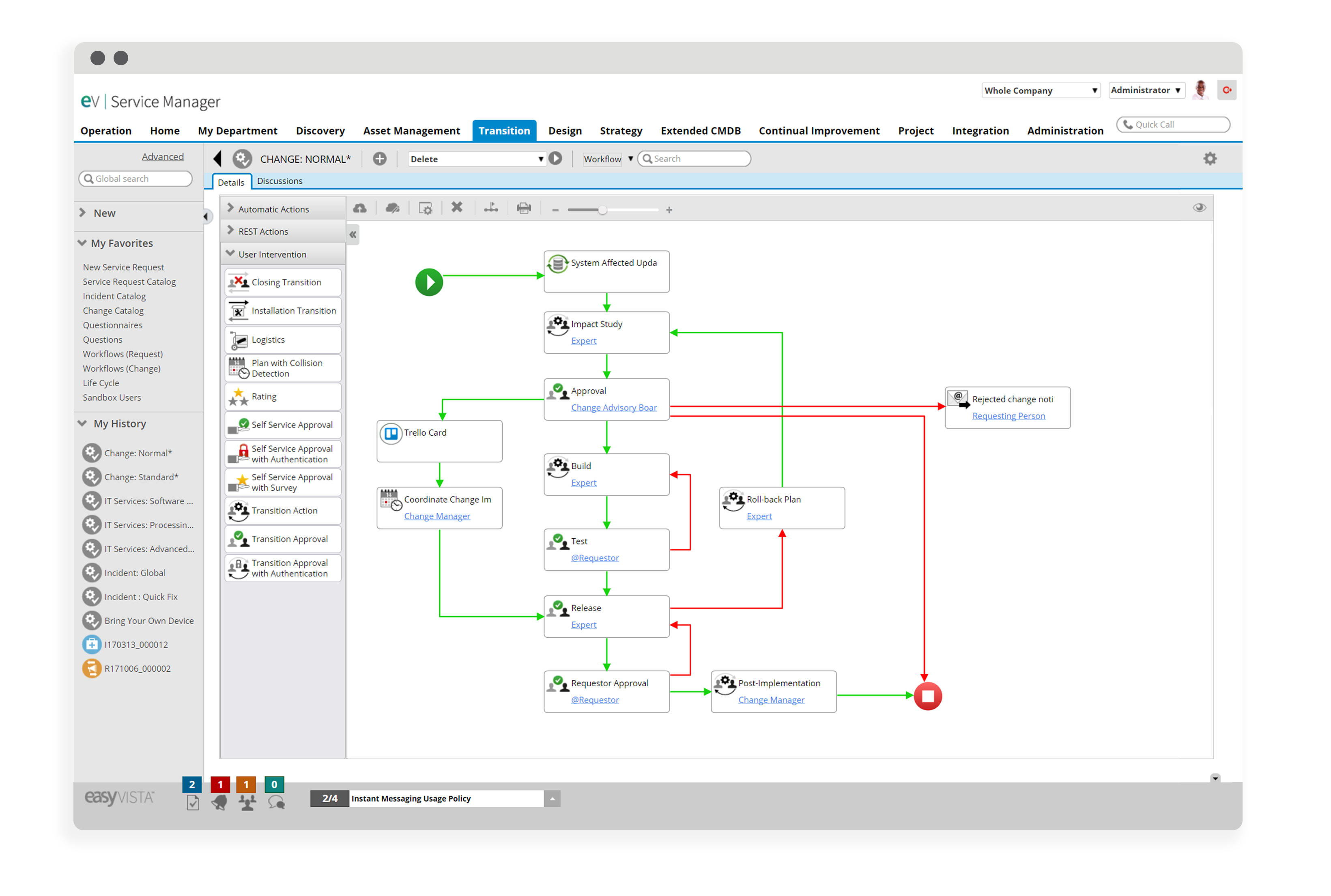 easily-create-integrate-and-ensure-compliance