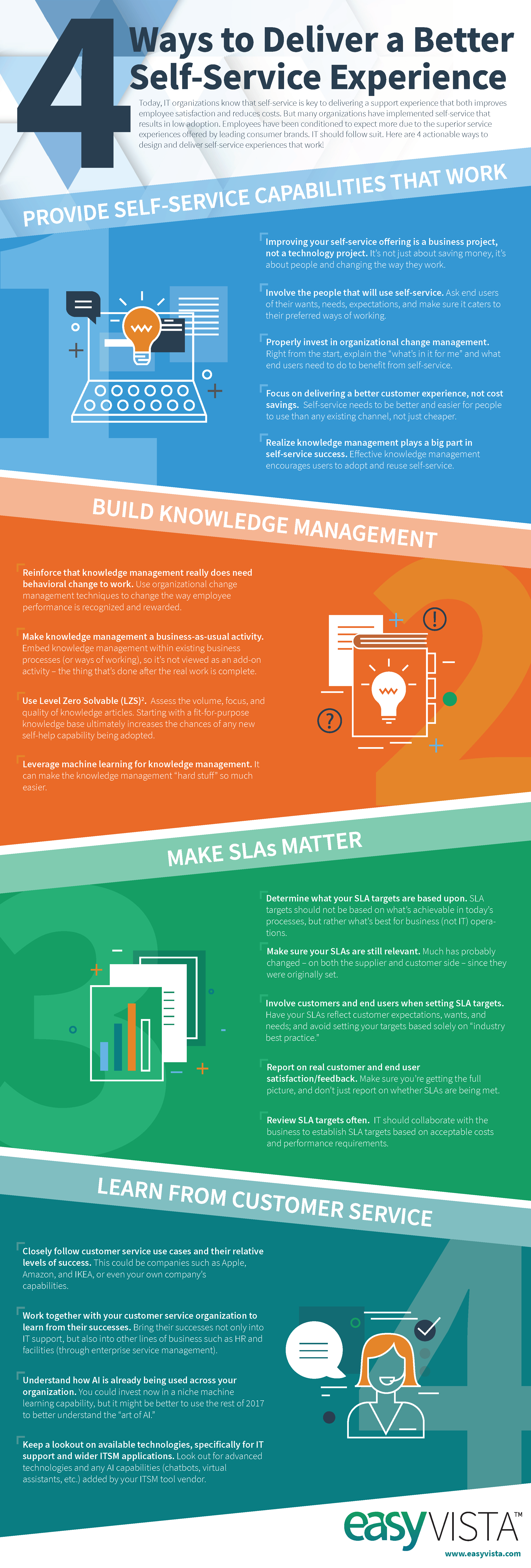 eGUIDE-4-Ways-to-Deliver-a-Better-Self-Service-Experience