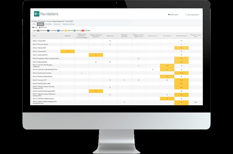 itsm best practices toolkit