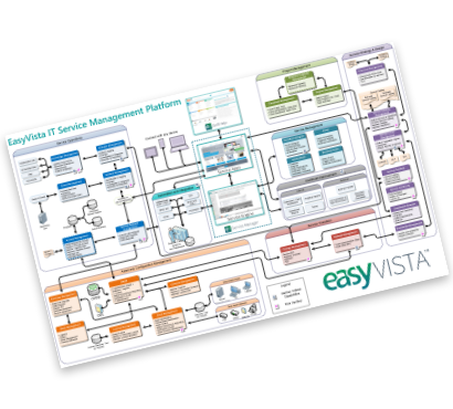 Landing-Page-Graphics_ITSM-Capabilities-Map.png